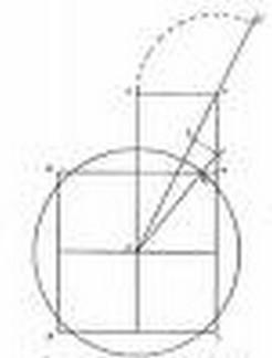 quadrature.jpg